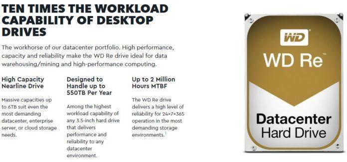 Top 7 Best 1TB HDD (Hard Disk Drive) Till February 2019